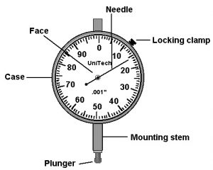 Dial Indicator Alignment Basics - Alignment Knowledge